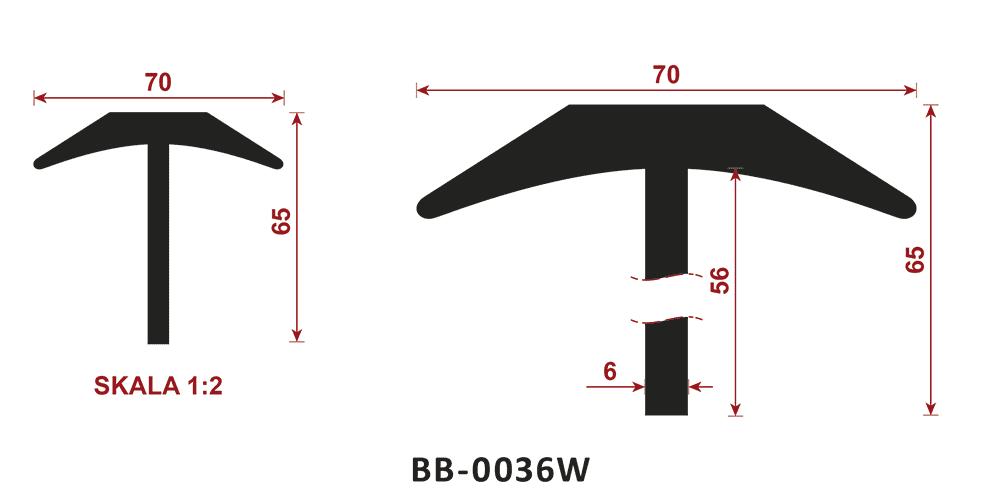 uszczelka typu t BB-0036W