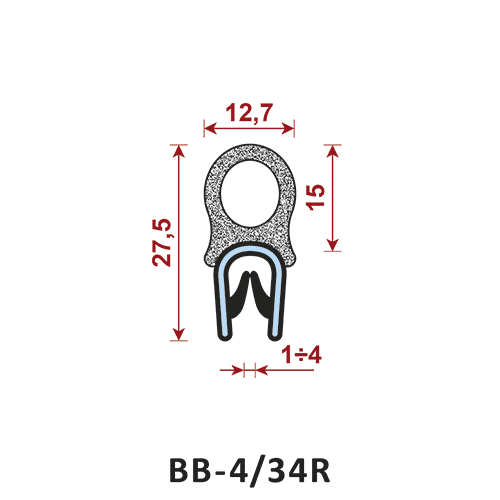 uszczelka krawędziowa BB-4/34R zakres zacisku 1-4 mm - uszczelka na rant