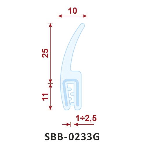 uszczelka silikonowa krawędziowa SBB-0233G zakres zacisku 1-2,5 mm
